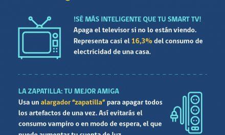 #CUIDATÚENERGÍA ES LA CAMPAÑA DE EFICIENCIA ENERGÉTICA DEL MINISTERIO DE ENERGÍA QUE BUSCA QUE LAS FAMILIAS AHORREN EN LAS CUENTAS DE LUZ