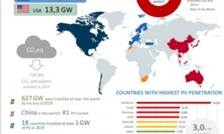 Informe de PVPS: Chile entre los países con mayor penetración de energía FV en el Mundo