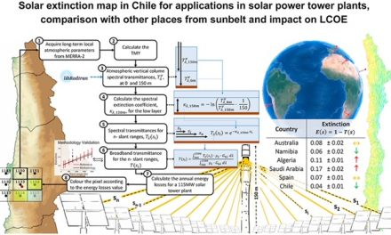 Investigación realizada en Chile logra establecer el primer mapa de atenuación atmosférica en el mundo
